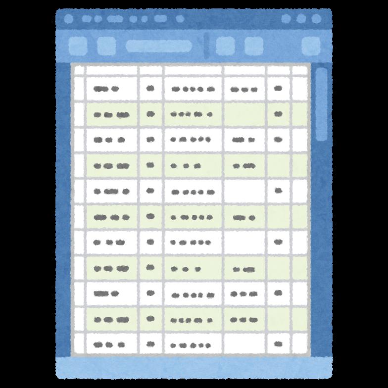 【トレード手法検証】四季報から中小型株銘柄選び – 銘柄の管理