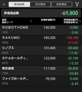 【狙え10倍株!】rakumo ボードがエステーで採用され株価上昇中!(2021年9月19日のポートフォリオ)